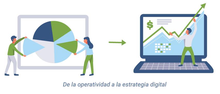 De la operatividad a la estrategia digital